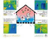 寒い家のリスク