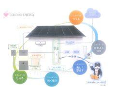 神奈川の工務店「せらら工房」のブログ 蓄電池の時代 レンガの家で効率よく使用しましょう