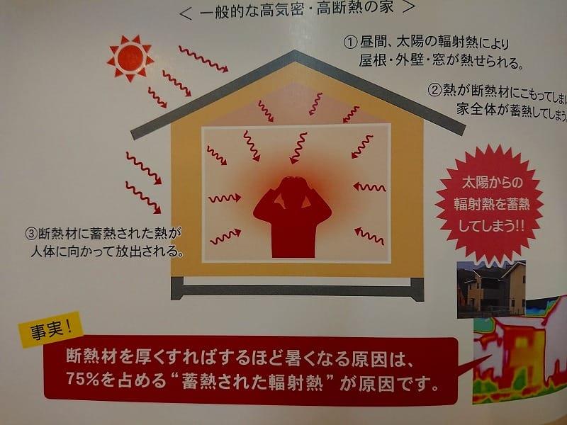 神奈川・東京で戸建てを建てるなら、高気密・高断熱のせらら工房へ。