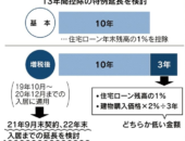 住宅ローン控除特例が2年延長…?!